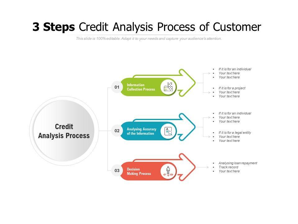 3 Steps Credit Analysis Process Of Customer