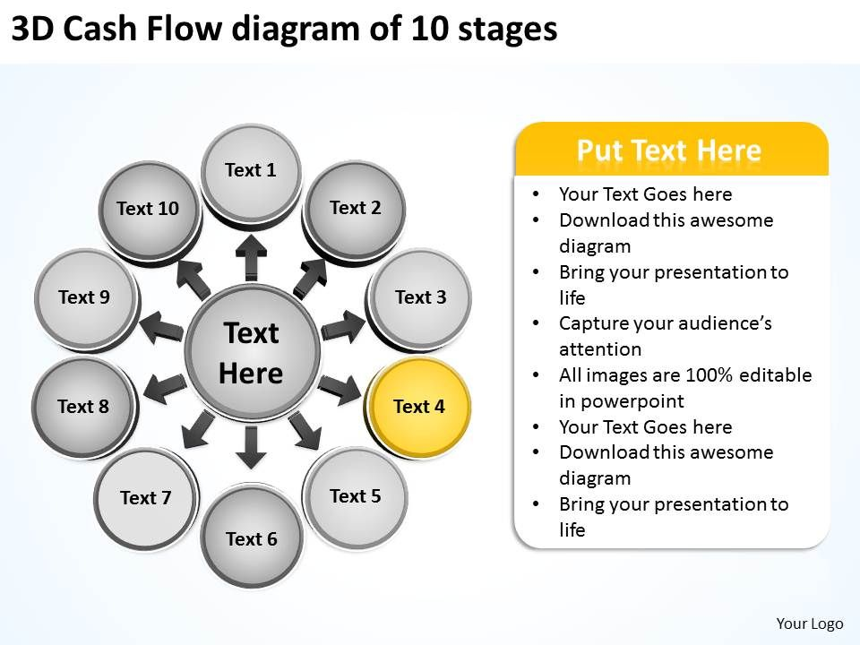 3d cash flow diagram of 10 stages Circular Spoke ...