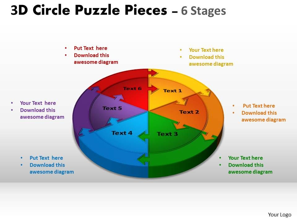 professional marketing presentation showing d cycle process    professional marketing presentation showing d cycle process circular templates flow chart  stages