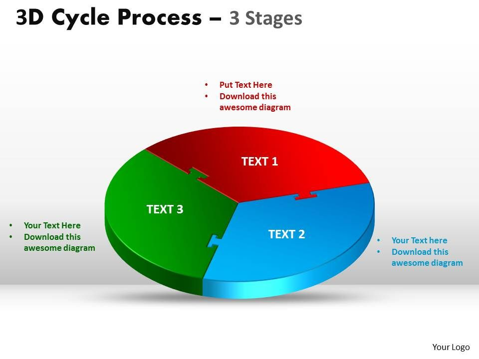 3d Cycle Diagram Process Flow Chart 3 Stages Style 3