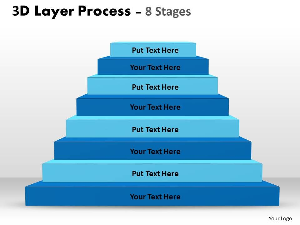 3d_layer_process_with_8_stages_Slide01