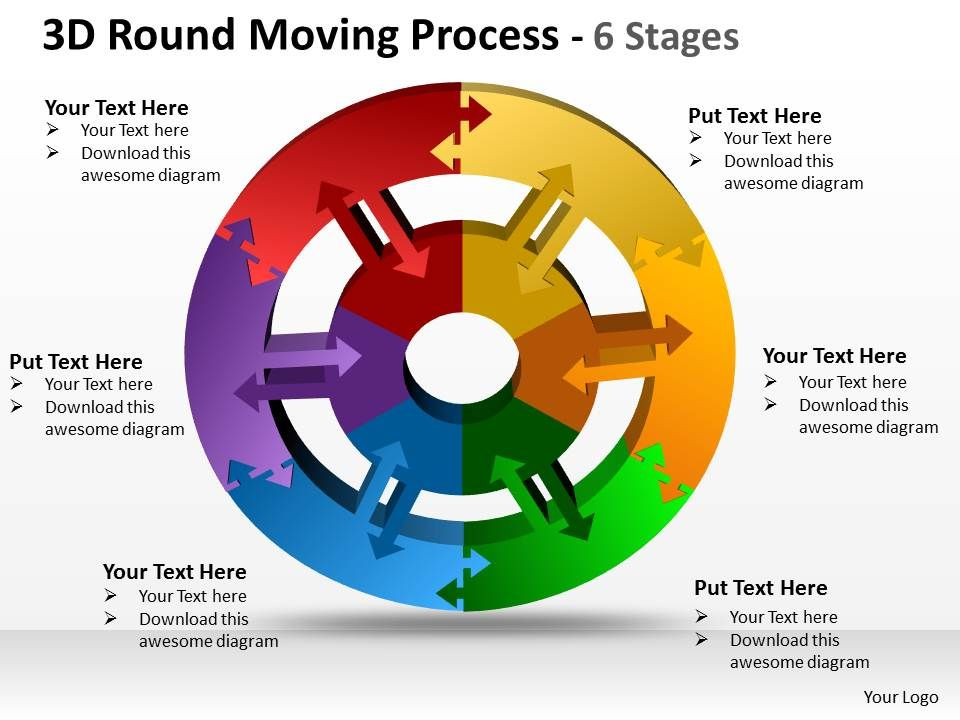3d Round Moving Diagram Process 6 Stages 5