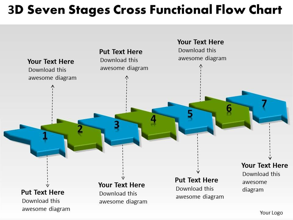 3d Seven Stages Cross Functional Flow Chart Customer Tech Support