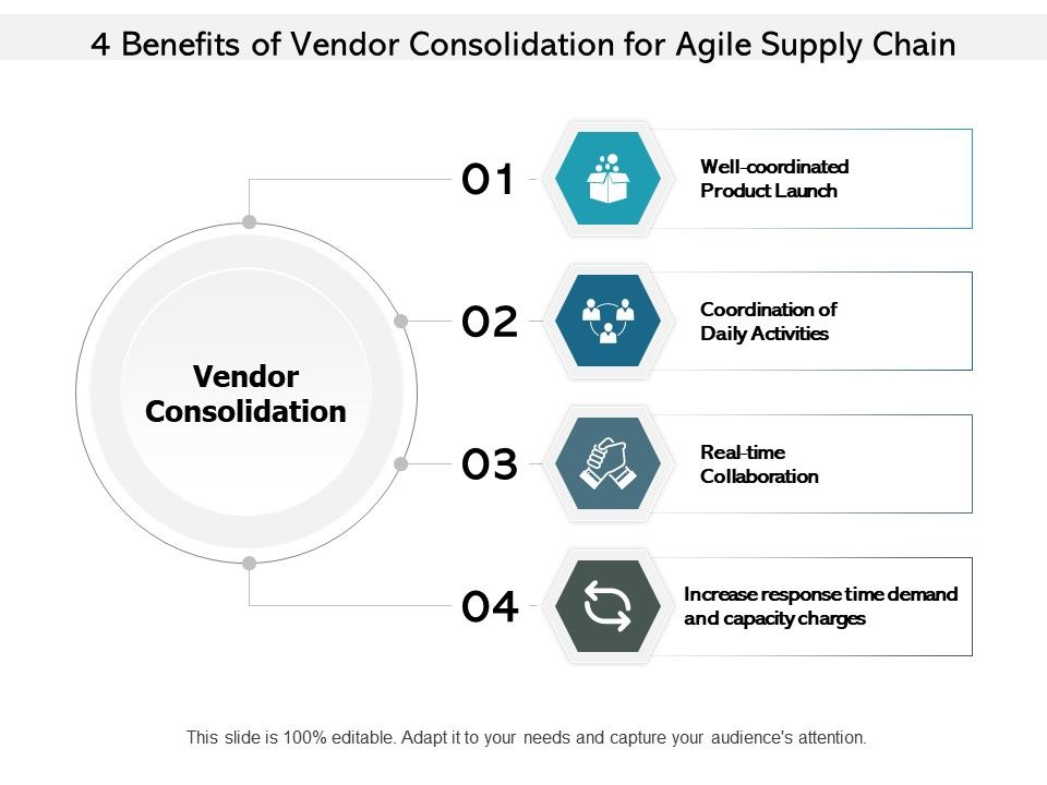 4 Benefits Of Vendor Consolidation For Agile Supply Chain