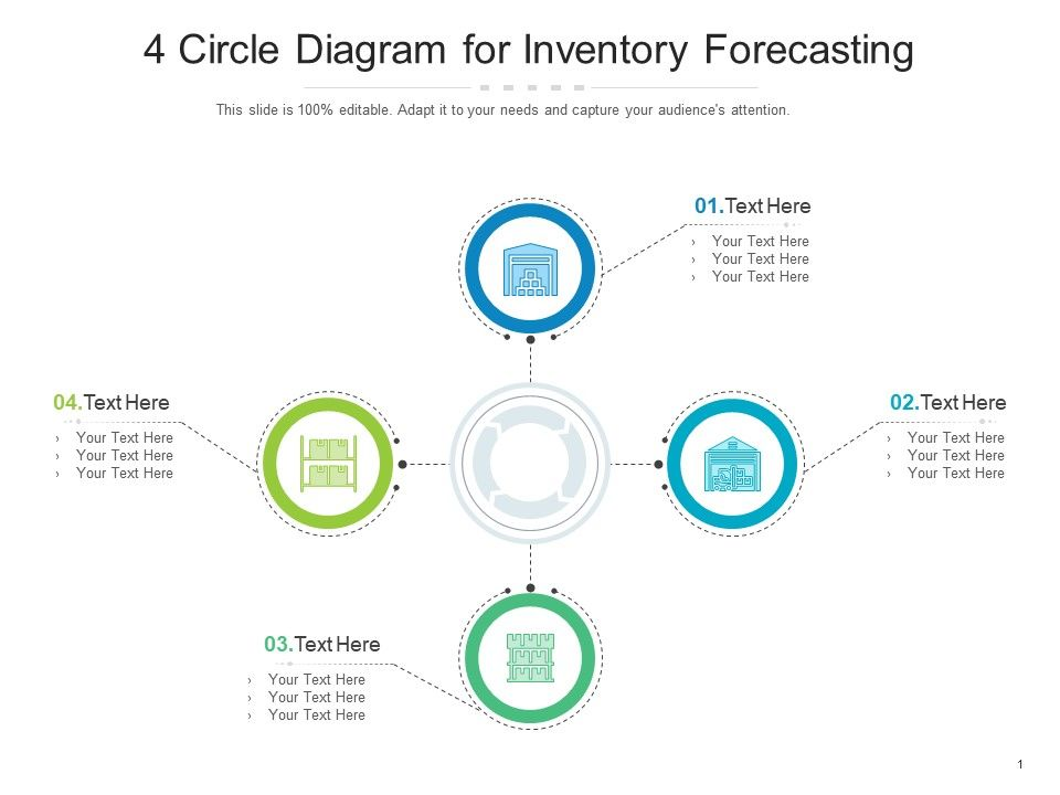 4 Circle Diagram For Inventory Forecasting Infographic Template