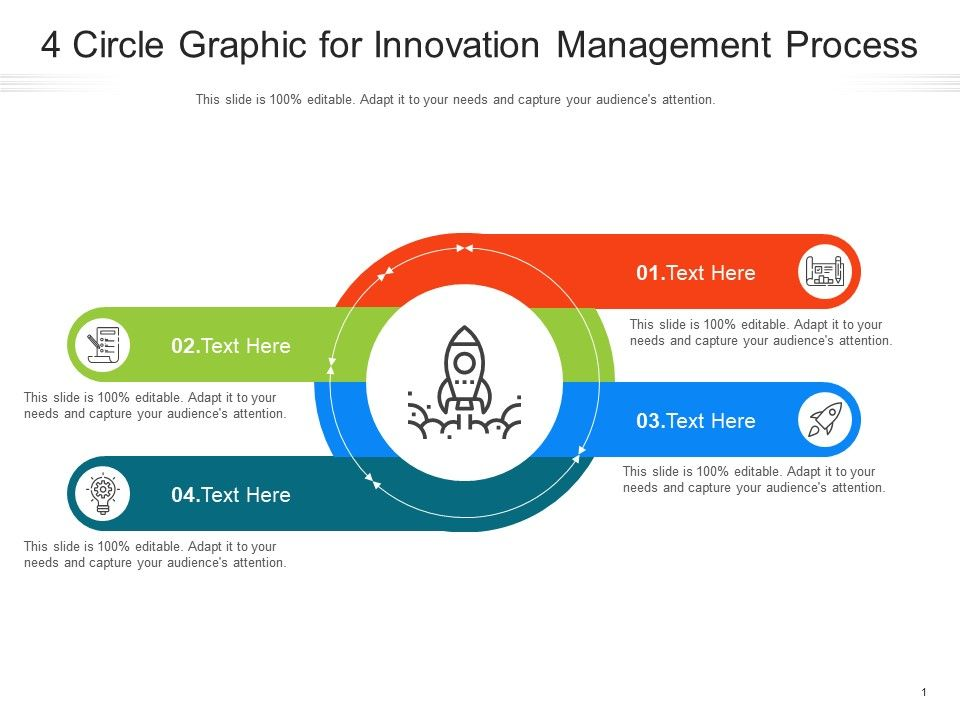 4 Circle Graphic For Innovation Management Process Infographic Template