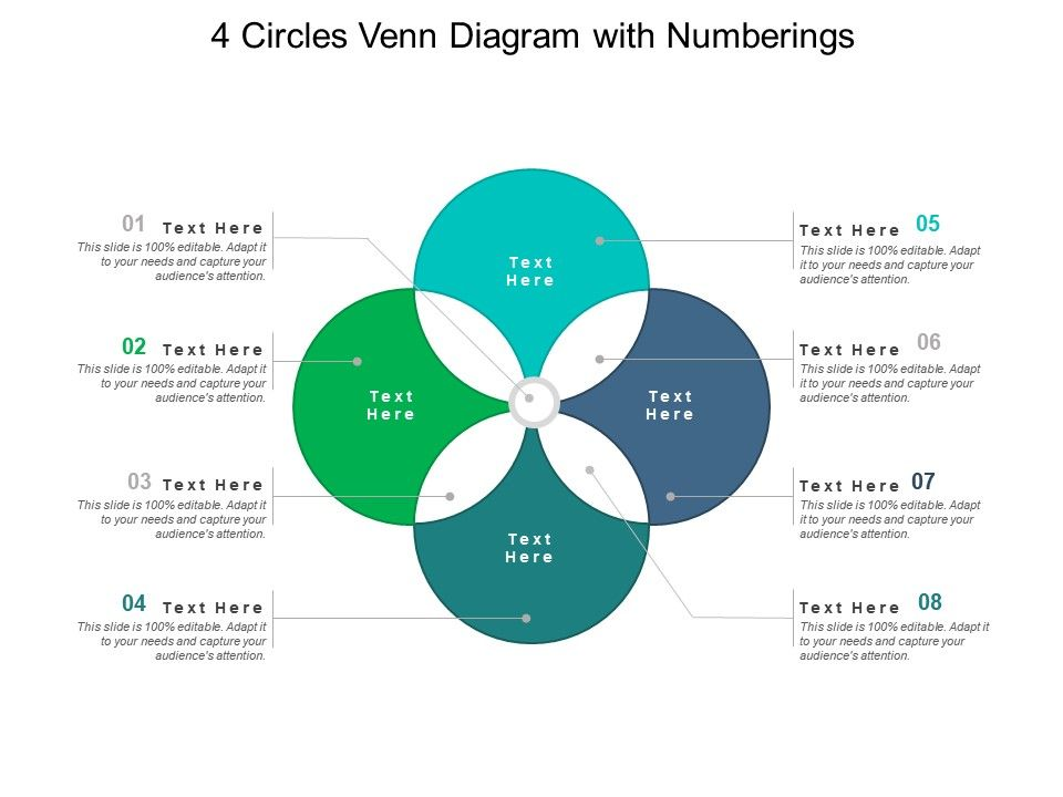 4 Circles Venn Diagram With Numberings