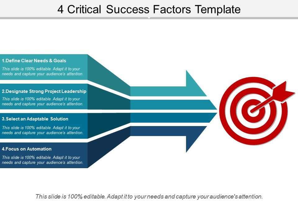 4 critical success factors template powerpoint topics powerpoint