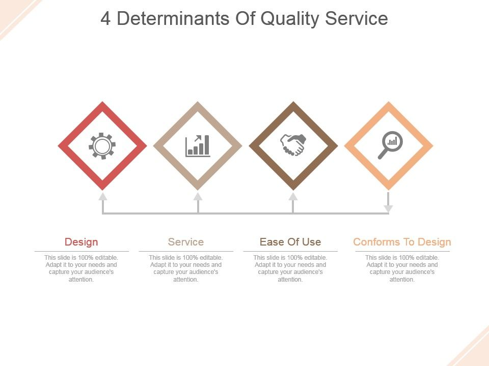 the determinants of service quality Handbook for implementing a service quality figure 2- ten determinants of service quality a basic framework for implementing a service quality program.
