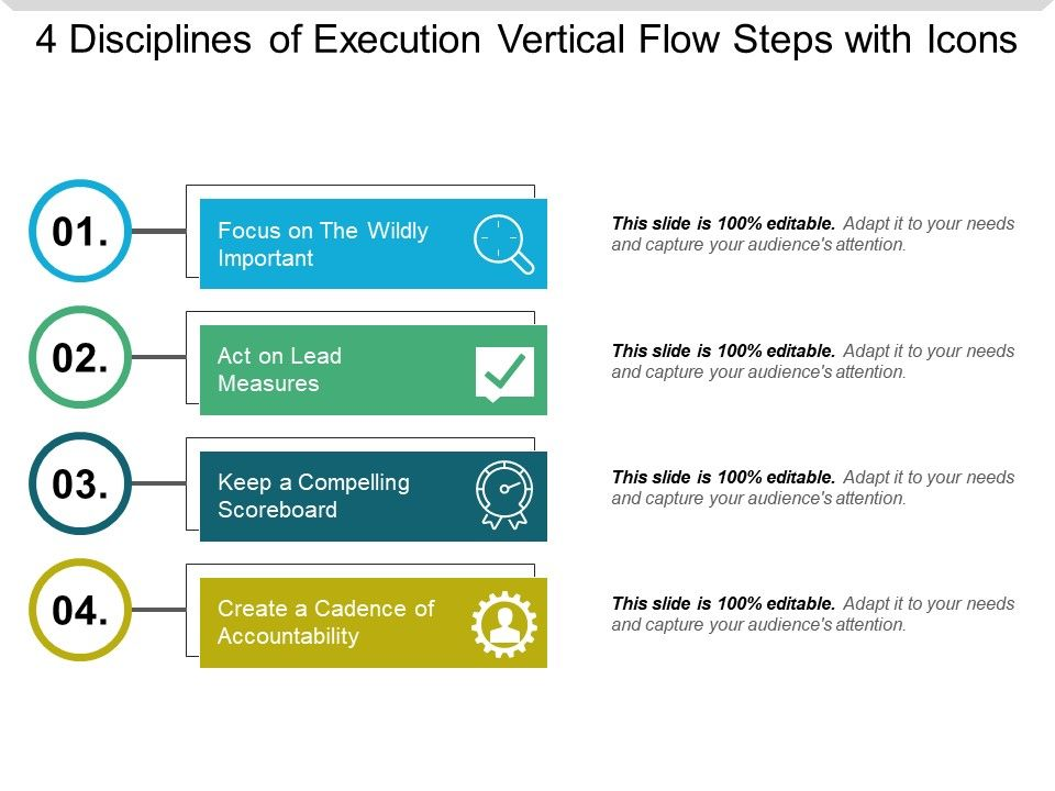4 Disciplines Of Execution Vertical Flow Steps With Icons ...