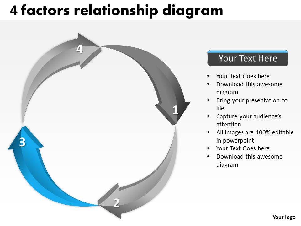4 Factors Relationship Diagram Powerpoint Templates ...