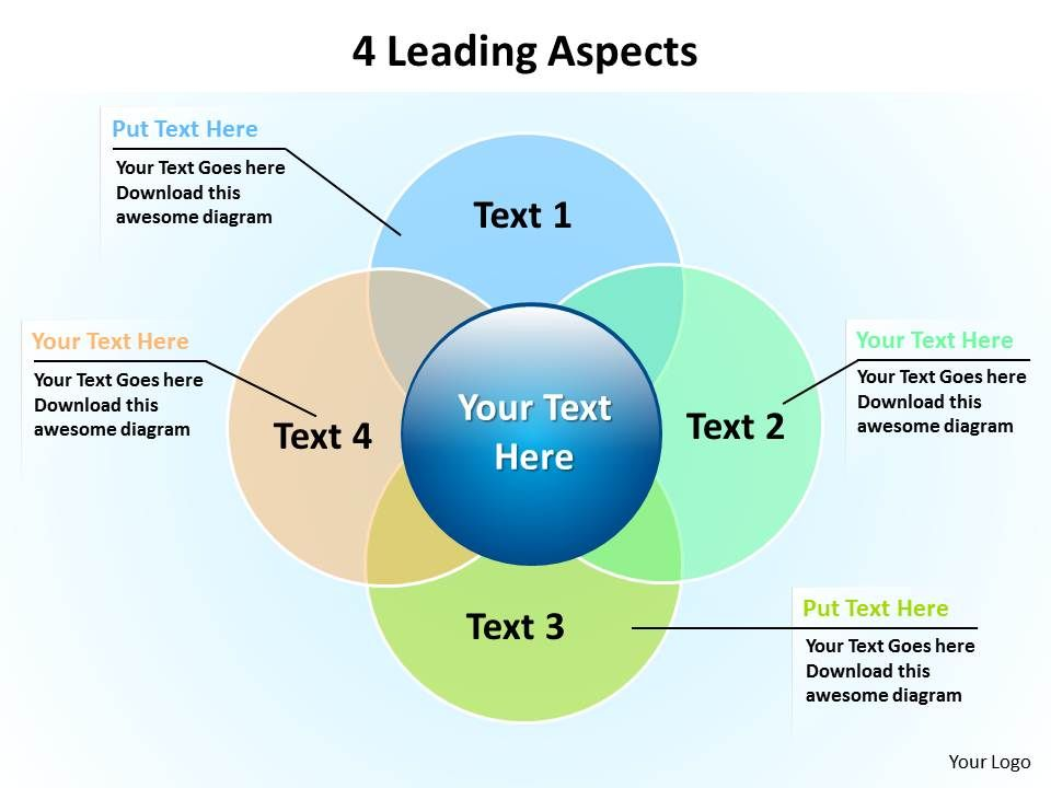 4 leading aspects shown by venn diagrams powerpoint diagram 4leadingaspectsshownbyvenndiagramspowerpointdiagramtemplatesgraphics712slide01 ccuart Image collections