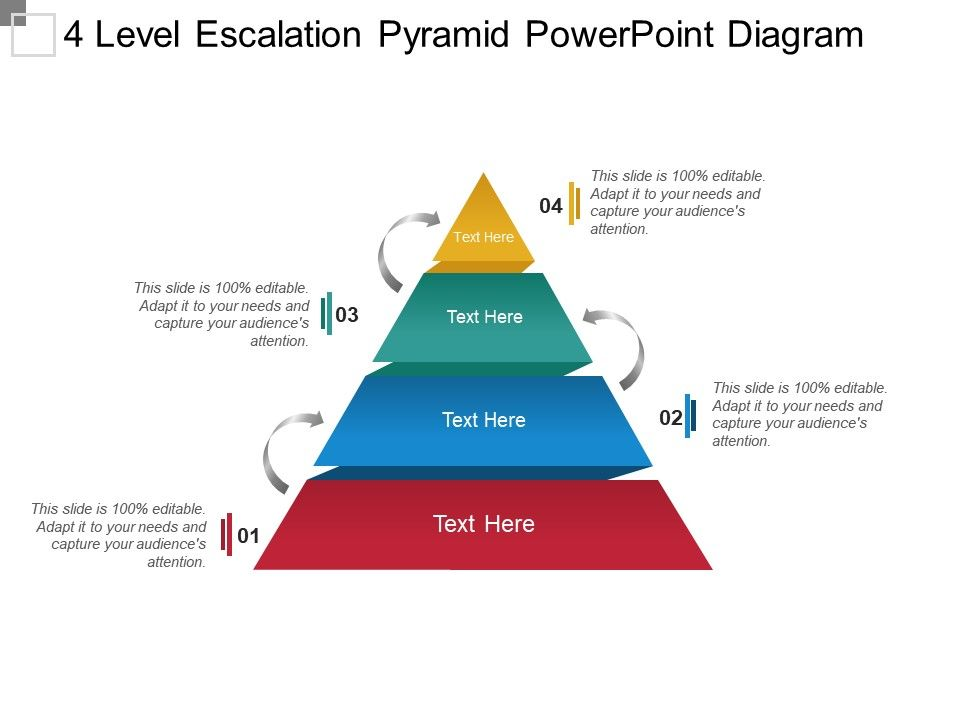 4_level_escalation_pyramid_powerpoint_diagram_powerpoint_presentation_Slide01
