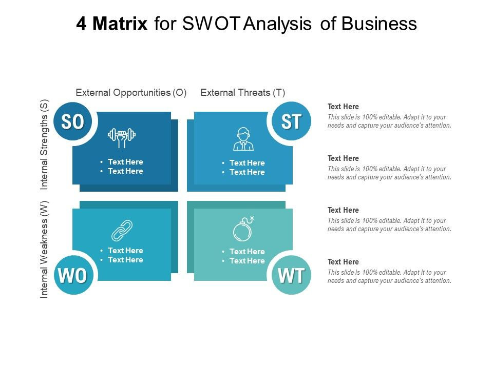 4 Matrix For Swot Analysis Of Business