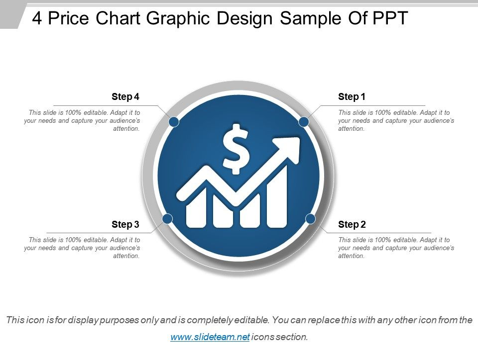 Price Chart Graphic Design Sample Of Ppt  Powerpoint Slide