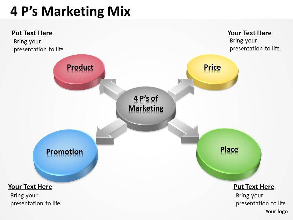 4 Ps Marketing Mix Arrow Diagram Powerpoint Slides Diagrams