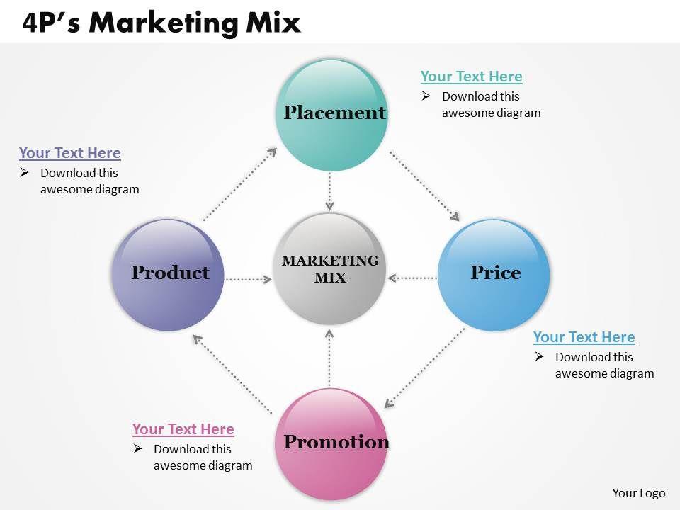 4_ps_marketing_mix_powerpoint_template_slide_Slide01