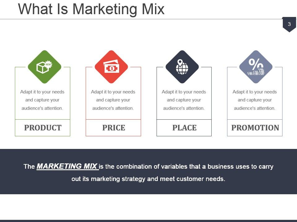 product life cycle and 4 ps of marketing Thus marketing mix is made up of 4 ps read this article to get information on marketing mix: product a product also has a finite life cycle.