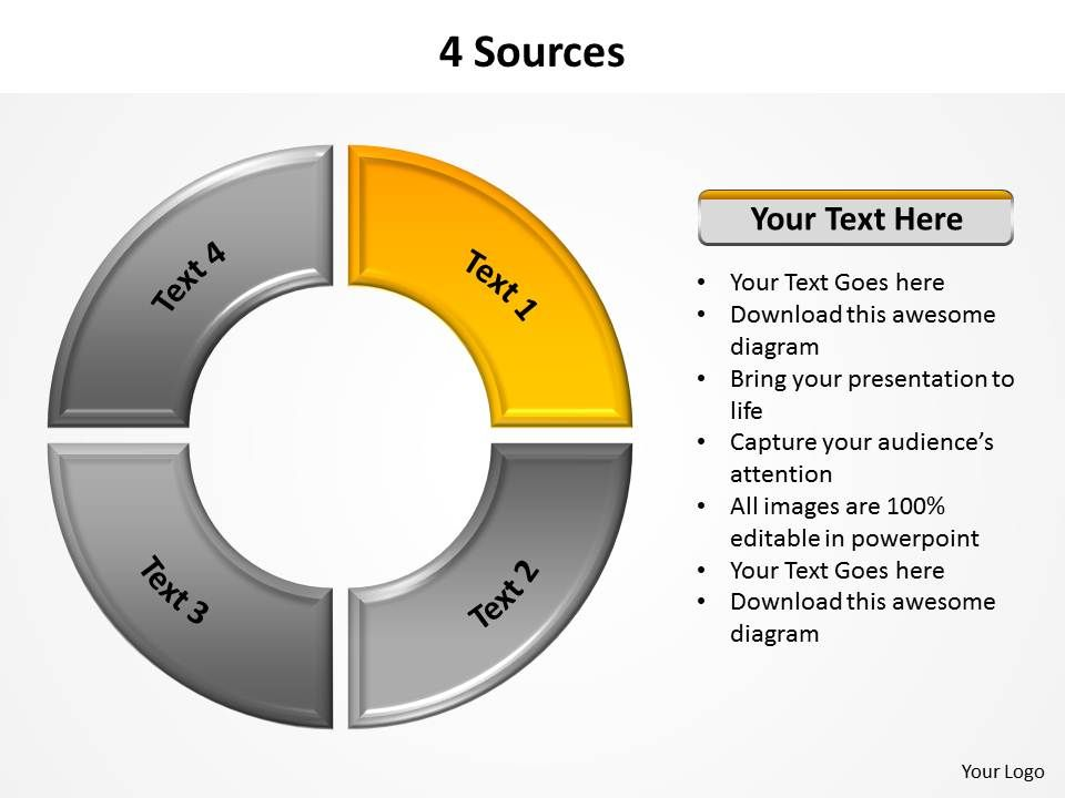 4 sources shown by circle pie chart split up powerpoint diagram ...