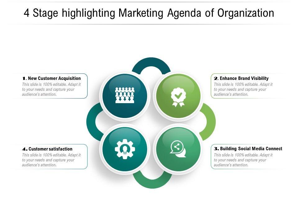 4 Stage Highlighting Marketing Agenda Of Organization