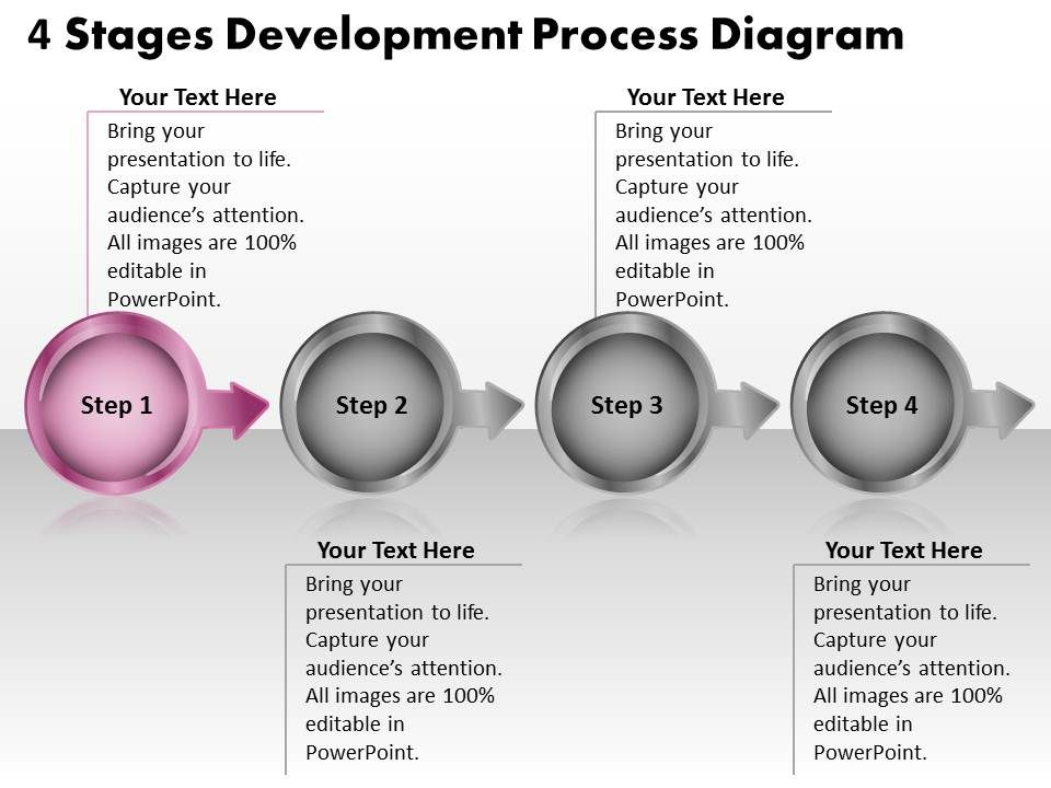 4 stages development process diagram flowchart free powerpoint, Modern powerpoint