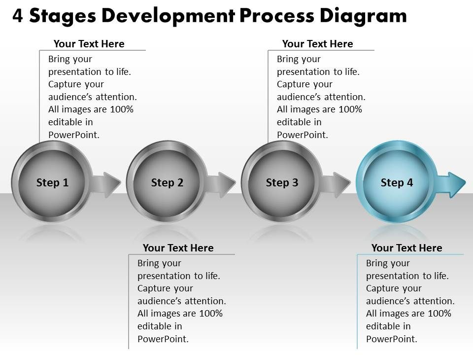 4 Stages Development Process Diagram Flowchart Free Powerpoint Templates Presentation Powerpoint Images Example Of Ppt Presentation Ppt Slide Layouts