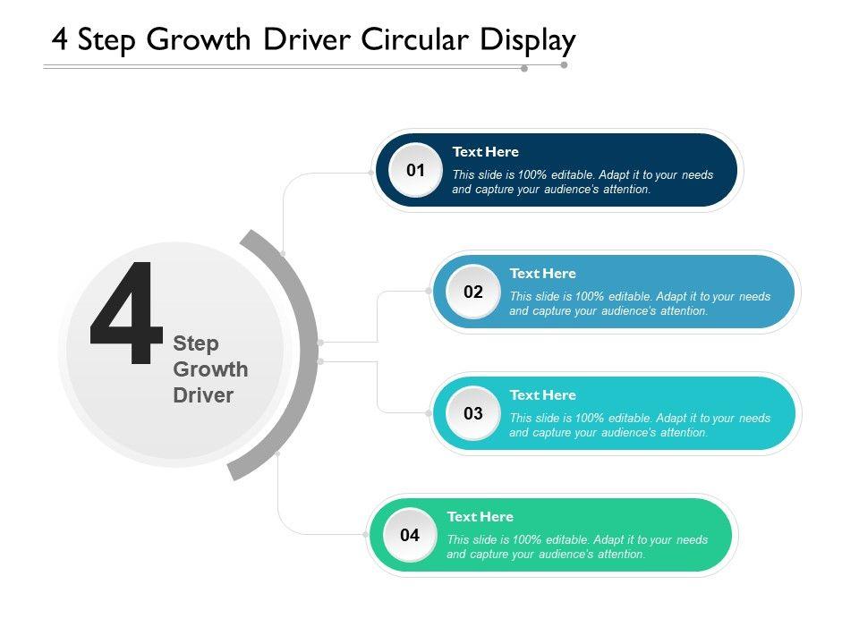 4 Step Growth Driver Circular Display