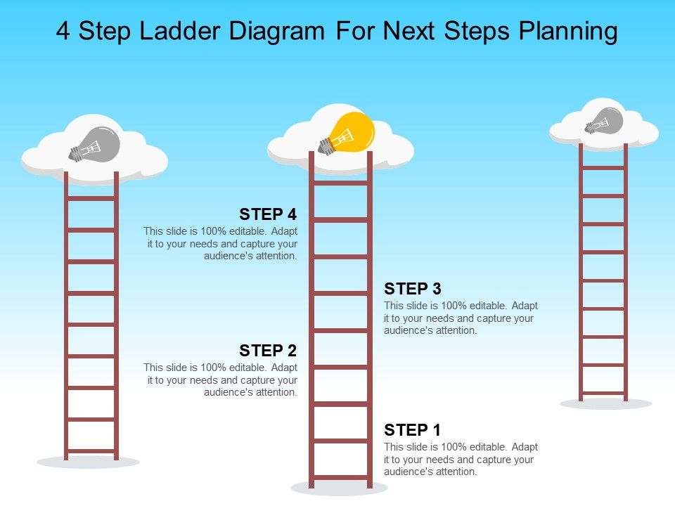 4 Step Ladder Diagram For Next Steps Planning Powerpoint