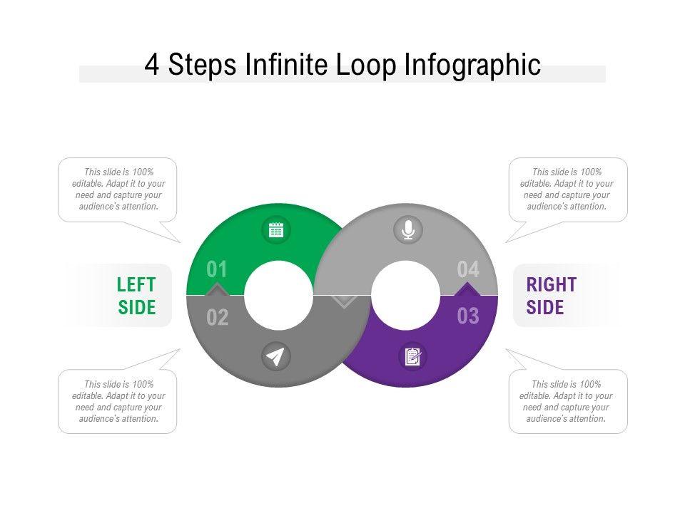 4 Steps Infinite Loop Infographic