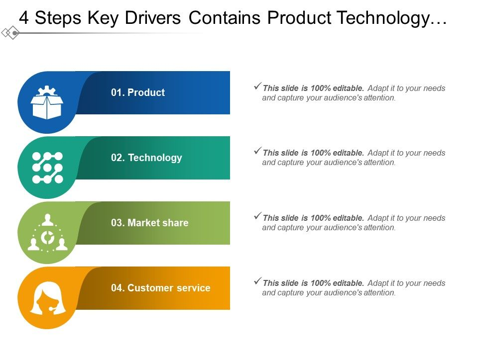 4_steps_key_drivers_contains_product_technology_market_share_and_customer_service_Slide01