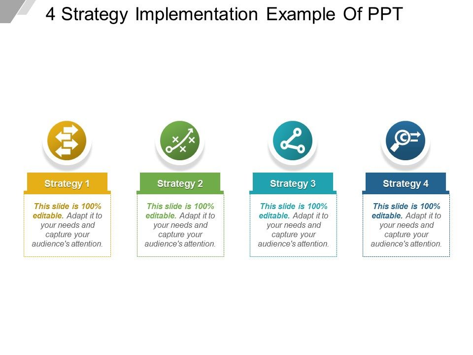 4 Strategy Implementation Example Of Ppt   PowerPoint