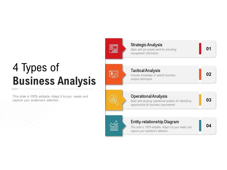 4 Types Of Business Analysis Powerpoint Templates Download Ppt Background Template Graphics Presentation