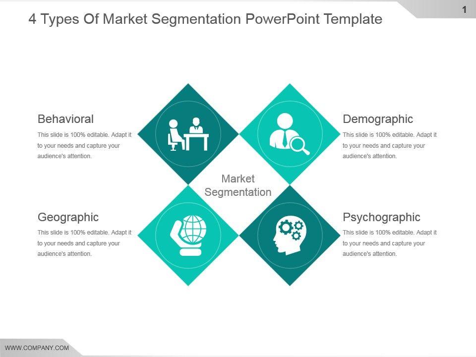 4 Types Of Market Segmentation Powerpoint Template