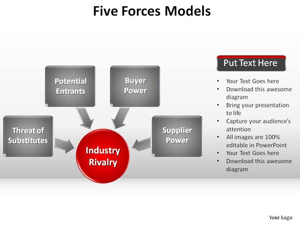 5 porters five forces model slides presentation templates, Powerpoint templates