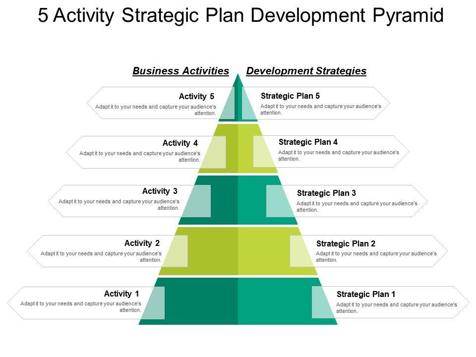 5_activity_strategic_plan_development_pyramid_Slide01
