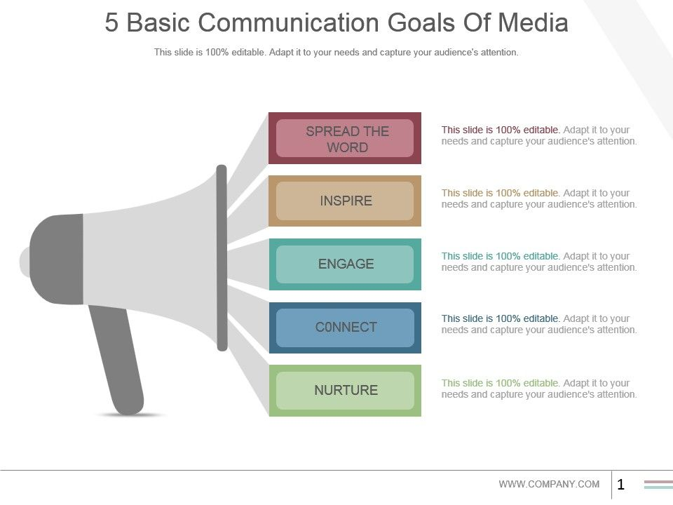 essay on basic communication style Effective business communication 3 this essay on interpersonal  communication will outlines and analyzes communication style of ncell company ,.