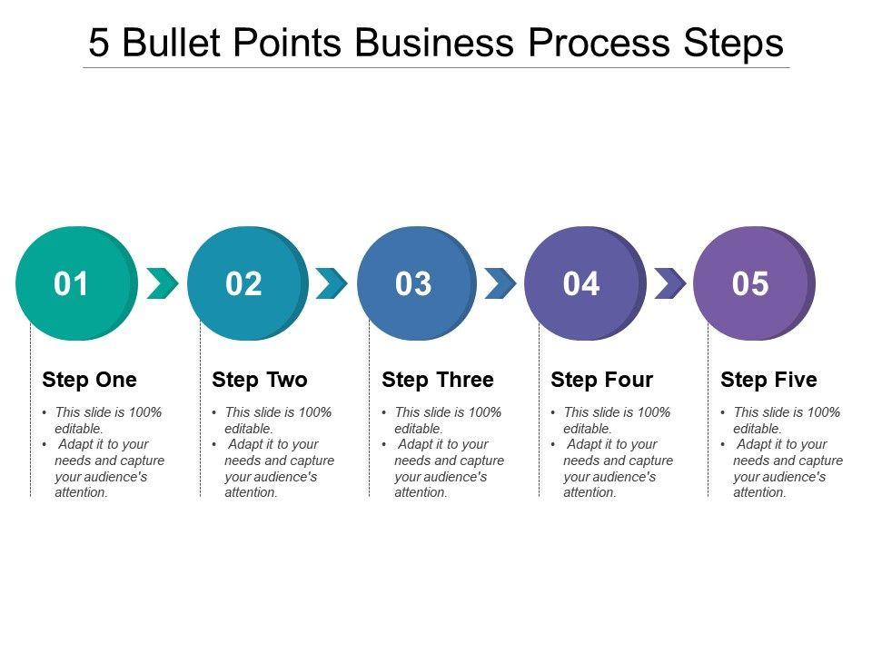 5_bullet_points_business_process_steps_Slide01