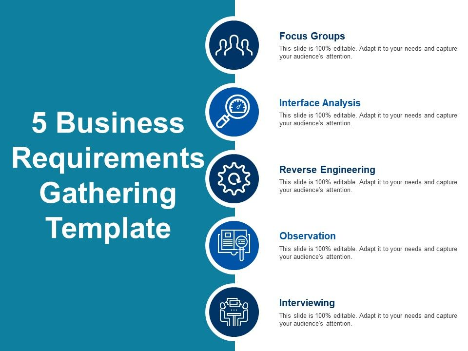 5 business requirements gathering template powerpoint guide 5businessrequirementsgatheringtemplatepowerpointguideslide01 5businessrequirementsgatheringtemplatepowerpointguideslide02 wajeb