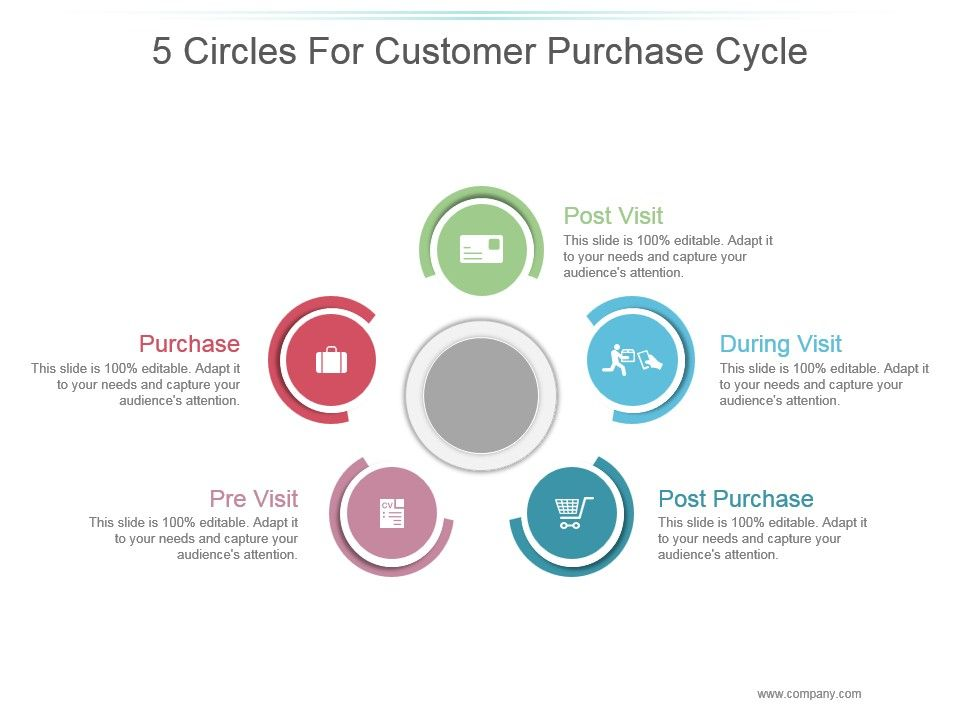 5 circles for customer purchase cycle powerpoint templates 5circlesforcustomerpurchasecyclepowerpointtemplatesslide01 5circlesforcustomerpurchasecyclepowerpointtemplatesslide02 toneelgroepblik Image collections