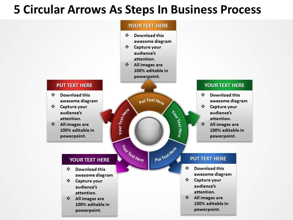 5 circular arrows as steps in business process powerpoint for Business process catalogue template