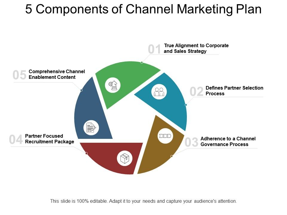 5_components_of_channel_marketing_plan_Slide01