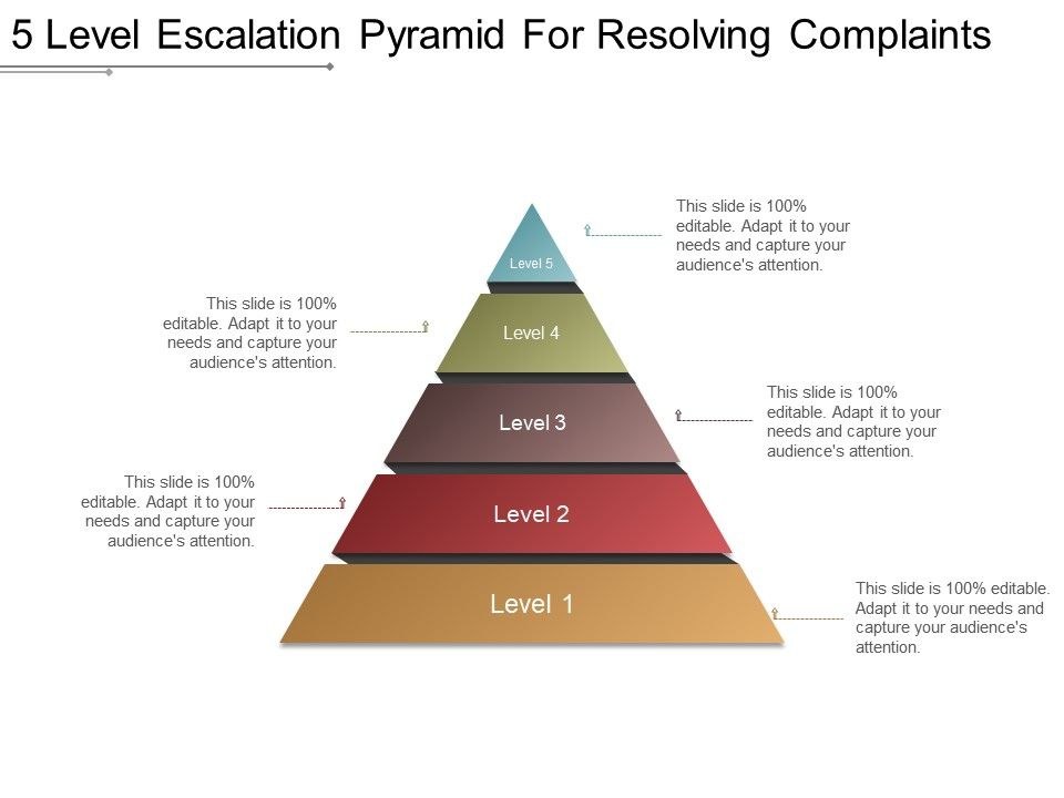 5_level_escalation_pyramid_for_resolving_complaints_powerpoint_shapes_Slide01