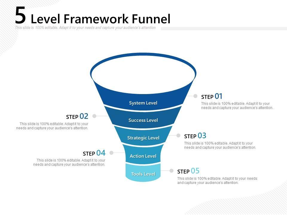 5 Level Framework Funnel