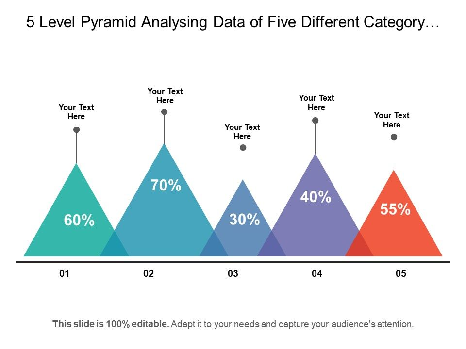 5_level_pyramid_analysing_data_of_five_different_category_in_percent_Slide01