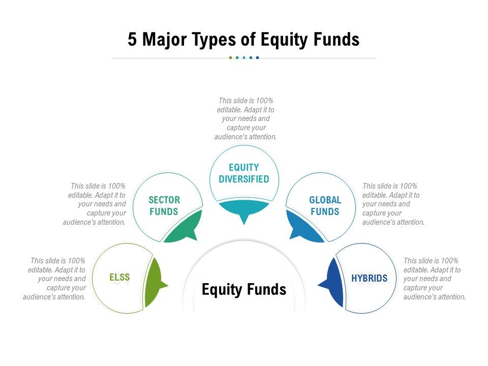 5 Major Types Of Equity Funds