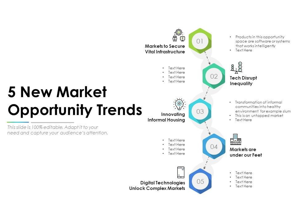5 New Market Opportunity Trends