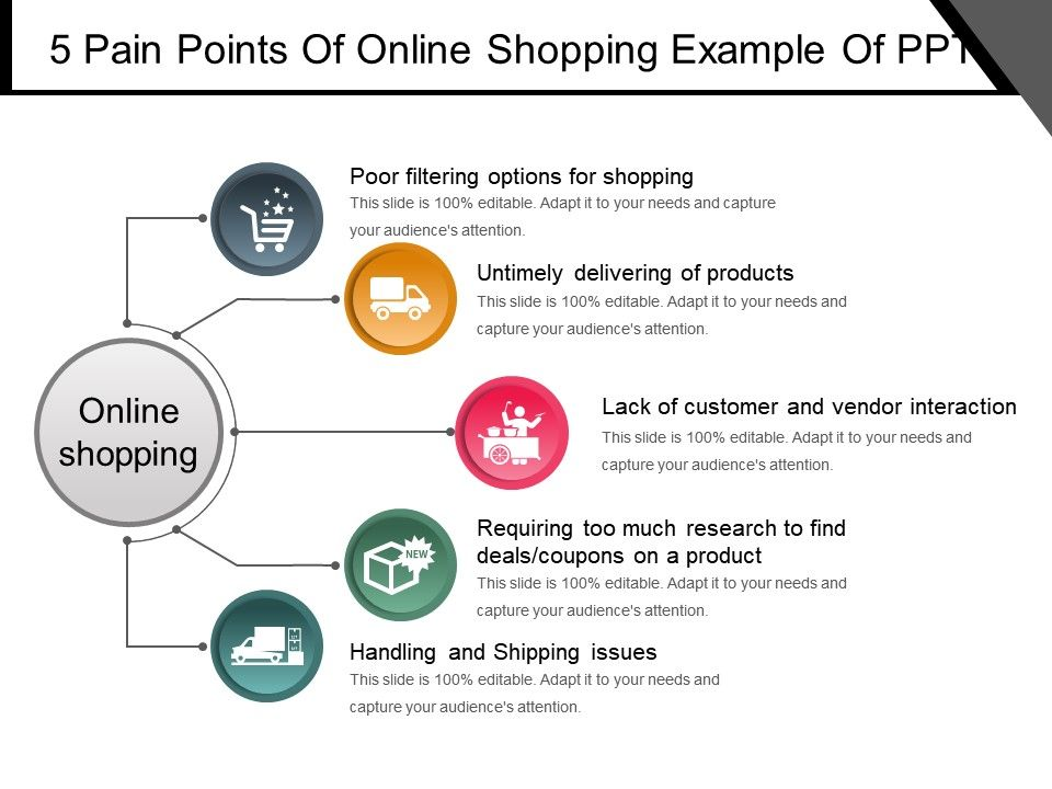 a41aa898ef80 5 pain points of online shopping example of ppt Slide01.  5 pain points of online shopping example of ppt Slide02