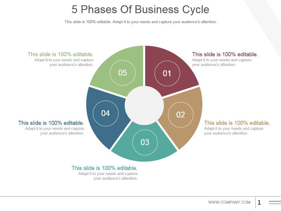 business cycle notes