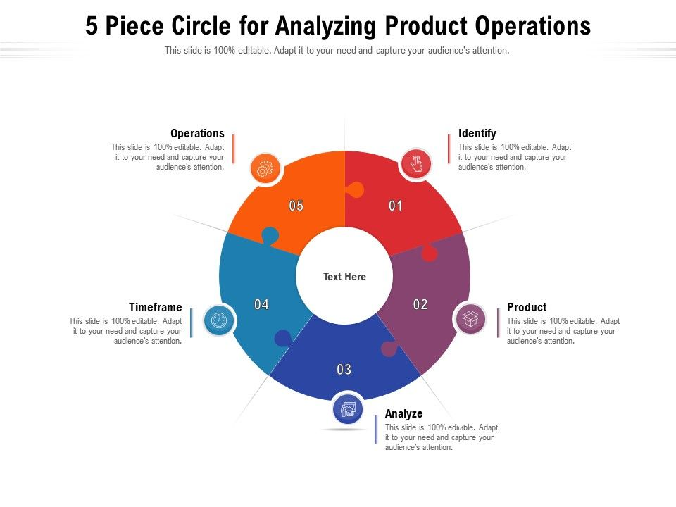 5 Piece Circle For Analyzing Product Operations