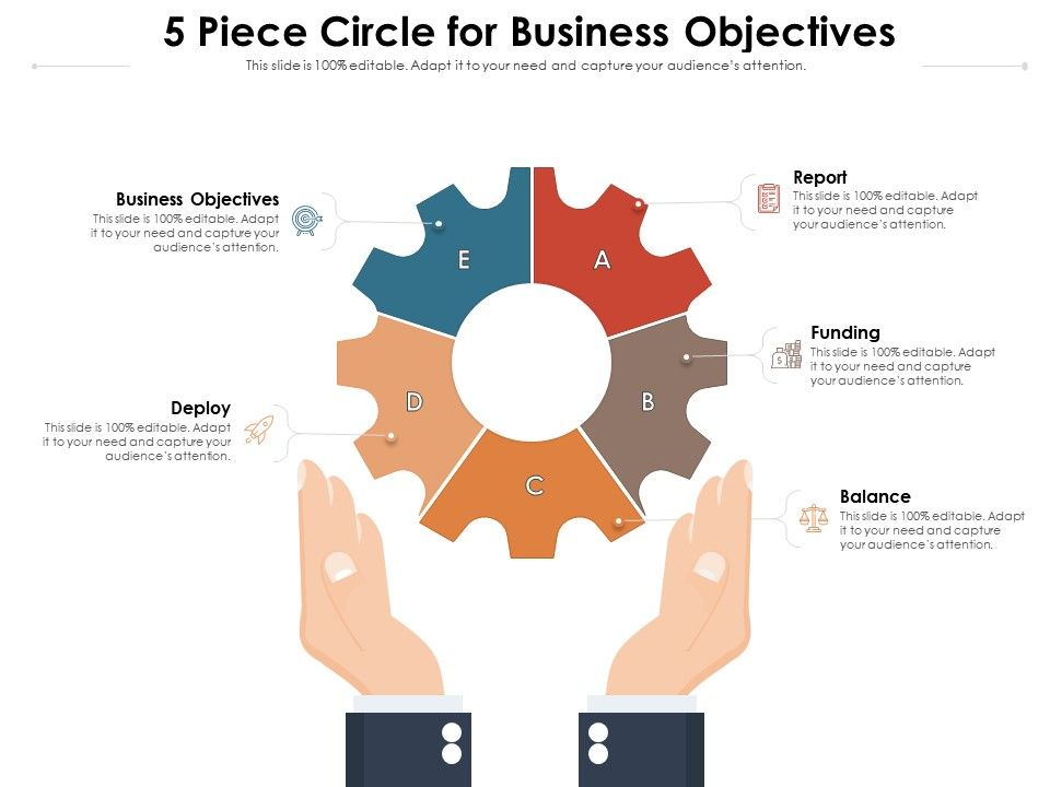 5 Piece Circle For Business Objectives